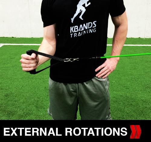 External Rotations